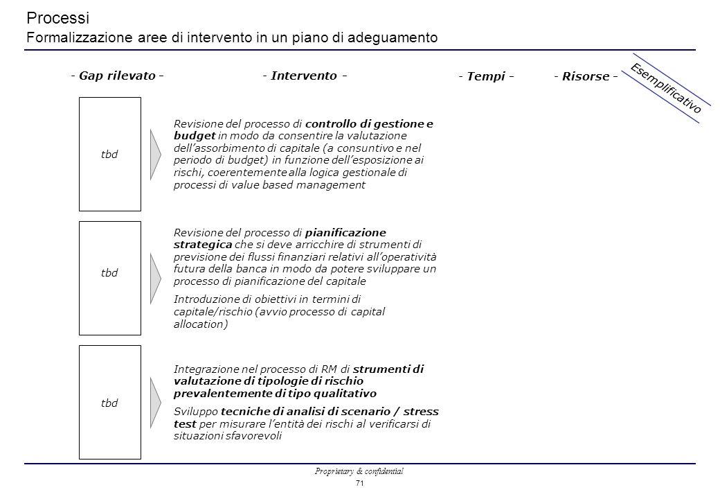 Proprietary & confidential 71 Processi Formalizzazione aree di intervento in un piano di adeguamento Revisione del processo di controllo di gestione e budget in modo da consentire la valutazione dell'assorbimento di capitale (a consuntivo e nel periodo di budget) in funzione dell'esposizione ai rischi, coerentemente alla logica gestionale di processi di value based management Revisione del processo di pianificazione strategica che si deve arricchire di strumenti di previsione dei flussi finanziari relativi all'operatività futura della banca in modo da potere sviluppare un processo di pianificazione del capitale Introduzione di obiettivi in termini di capitale/rischio (avvio processo di capital allocation) Integrazione nel processo di RM di strumenti di valutazione di tipologie di rischio prevalentemente di tipo qualitativo Sviluppo tecniche di analisi di scenario / stress test per misurare l'entità dei rischi al verificarsi di situazioni sfavorevoli - Gap rilevato -- Intervento - Esemplificativo tbd - Tempi - - Risorse -