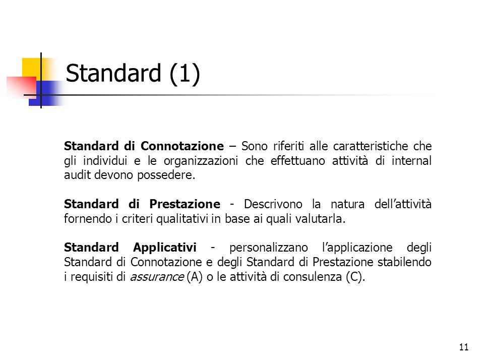11 Standard (1) Standard di Connotazione – Sono riferiti alle caratteristiche che gli individui e le organizzazioni che effettuano attività di interna