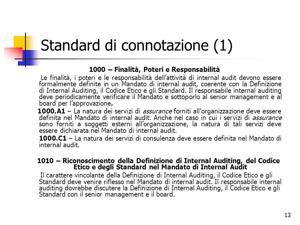 13 Standard di connotazione (1) 1000 – Finalità, Poteri e Responsabilità Le finalità, i poteri e le responsabilità dell'attività di internal audit dev