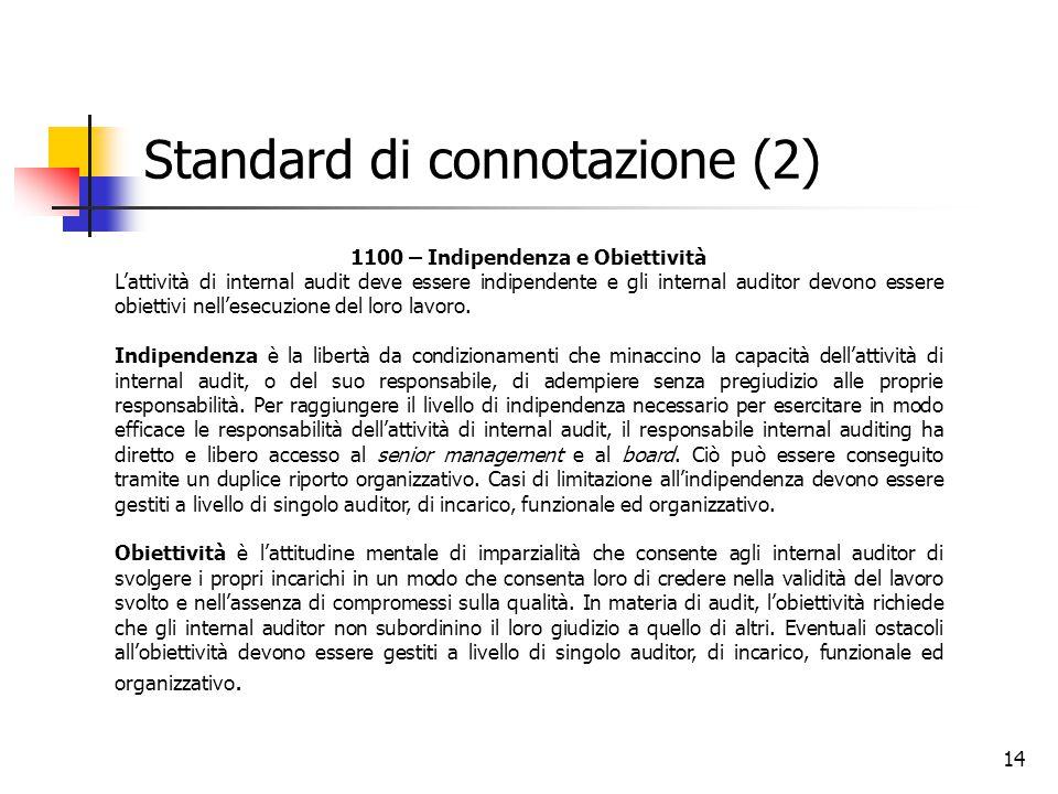 14 Standard di connotazione (2) 1100 – Indipendenza e Obiettività L'attività di internal audit deve essere indipendente e gli internal auditor devono