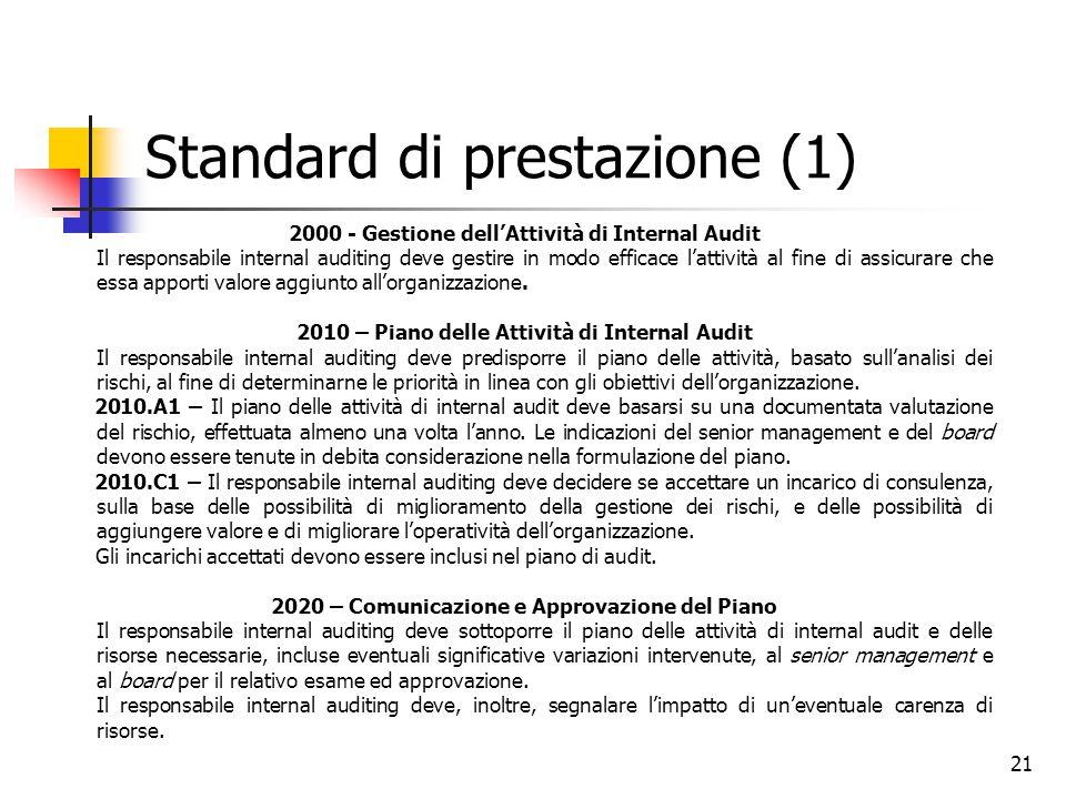 21 Standard di prestazione (1) 2000 - Gestione dell'Attività di Internal Audit Il responsabile internal auditing deve gestire in modo efficace l'attiv