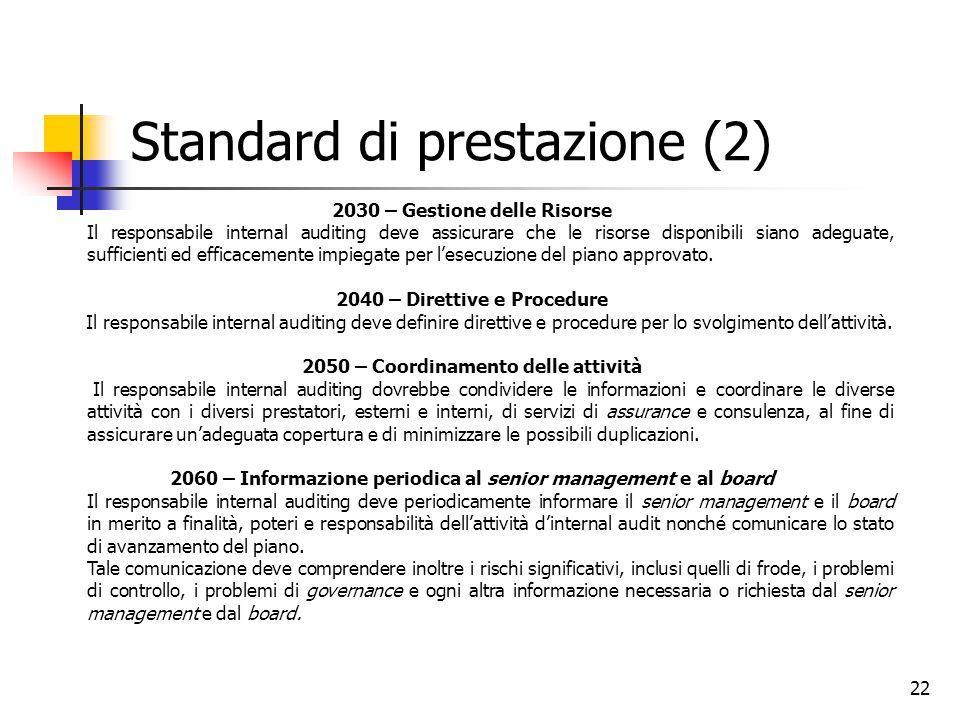 22 Standard di prestazione (2) 2030 – Gestione delle Risorse Il responsabile internal auditing deve assicurare che le risorse disponibili siano adegua
