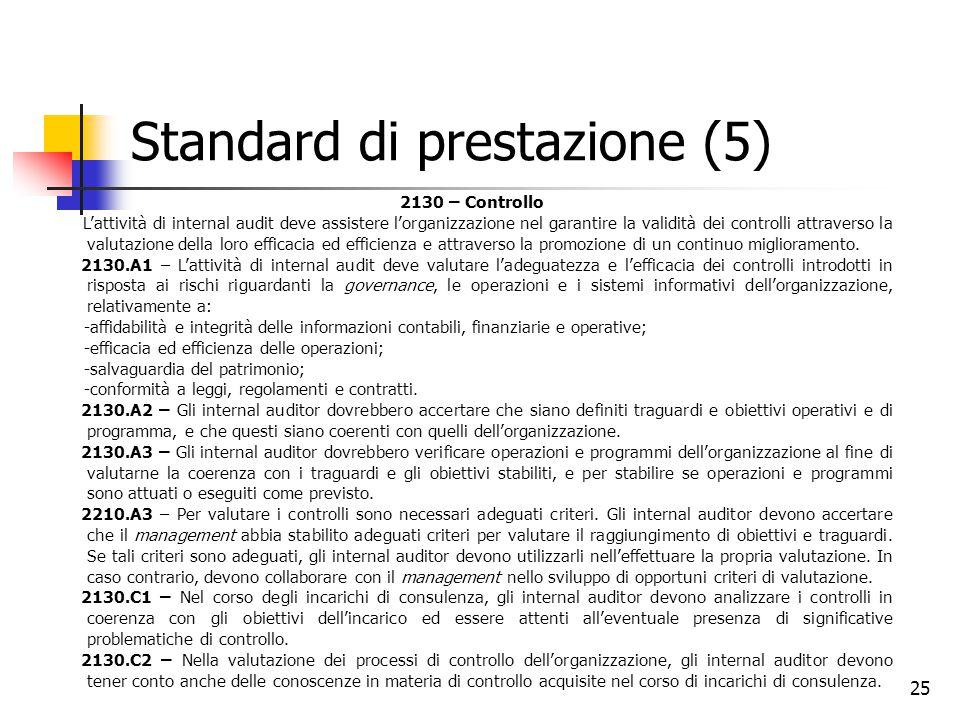 25 Standard di prestazione (5) 2130 – Controllo L'attività di internal audit deve assistere l'organizzazione nel garantire la validità dei controlli a