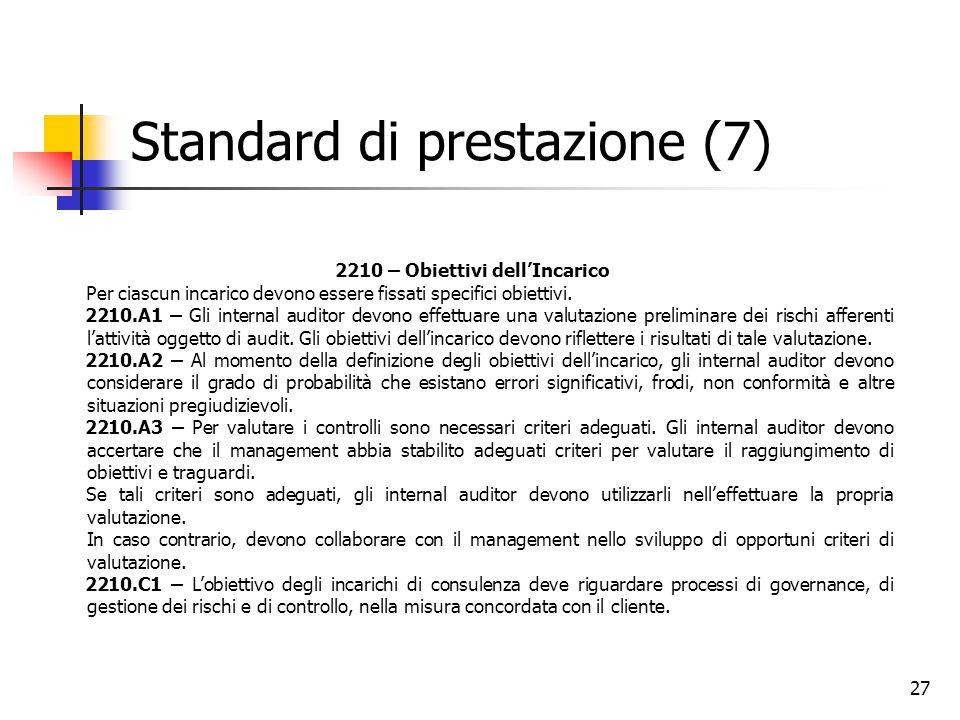 27 Standard di prestazione (7) 2210 – Obiettivi dell'Incarico Per ciascun incarico devono essere fissati specifici obiettivi. 2210.A1 – Gli internal a