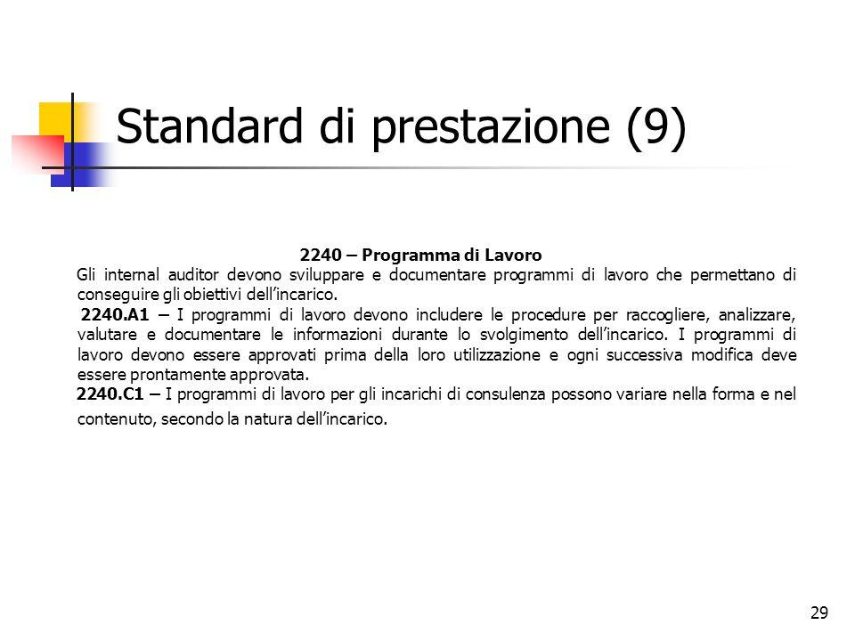 29 Standard di prestazione (9) 2240 – Programma di Lavoro Gli internal auditor devono sviluppare e documentare programmi di lavoro che permettano di c