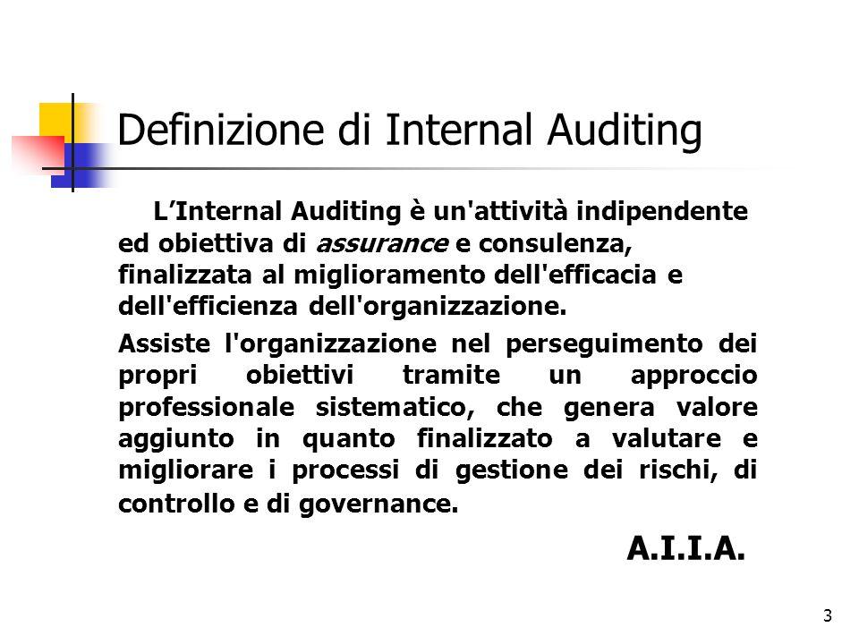 44 Enterprise Risk Management (3) Ruolo dell'internal auditing nell'ERM L'internal auditing è un'attività di assurance e di consulenza indipendente e obiettiva.