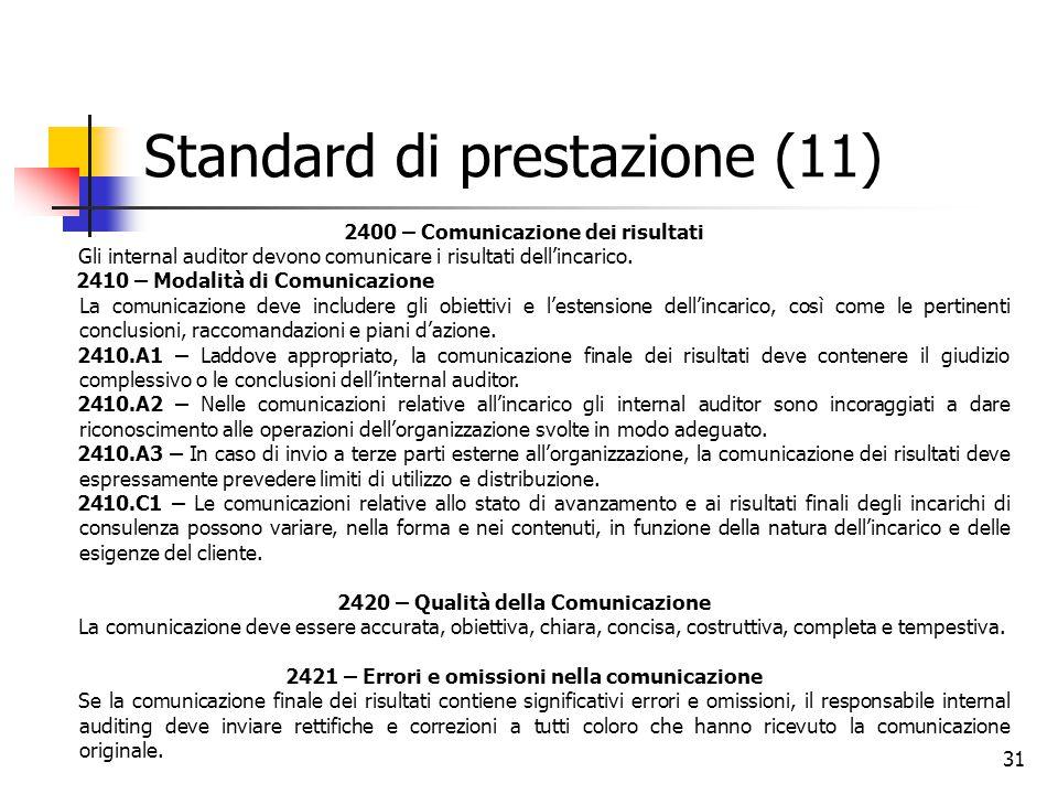 31 Standard di prestazione (11) 2400 – Comunicazione dei risultati Gli internal auditor devono comunicare i risultati dell'incarico. 2410 – Modalità d