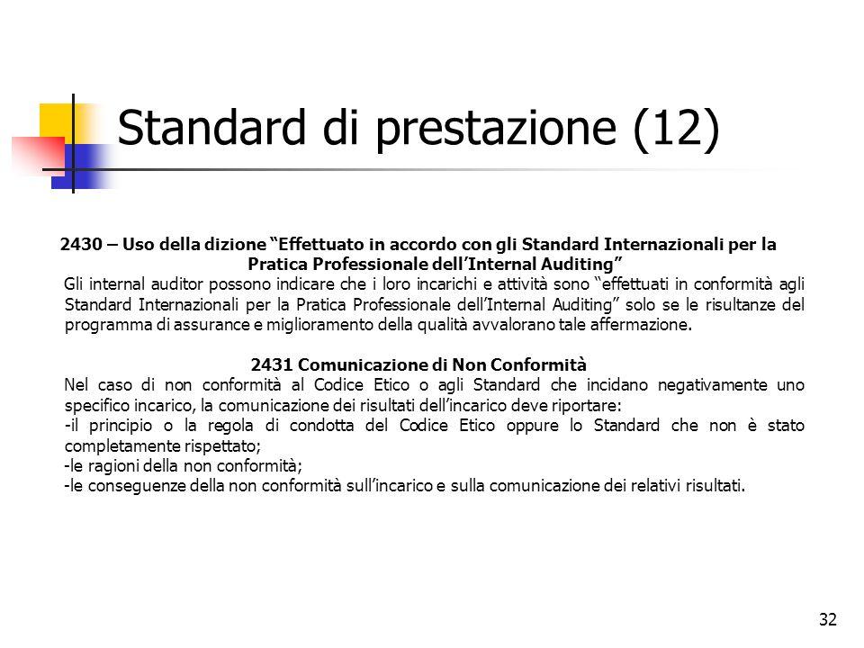 """32 Standard di prestazione (12) 2430 – Uso della dizione """"Effettuato in accordo con gli Standard Internazionali per la Pratica Professionale dell'Inte"""