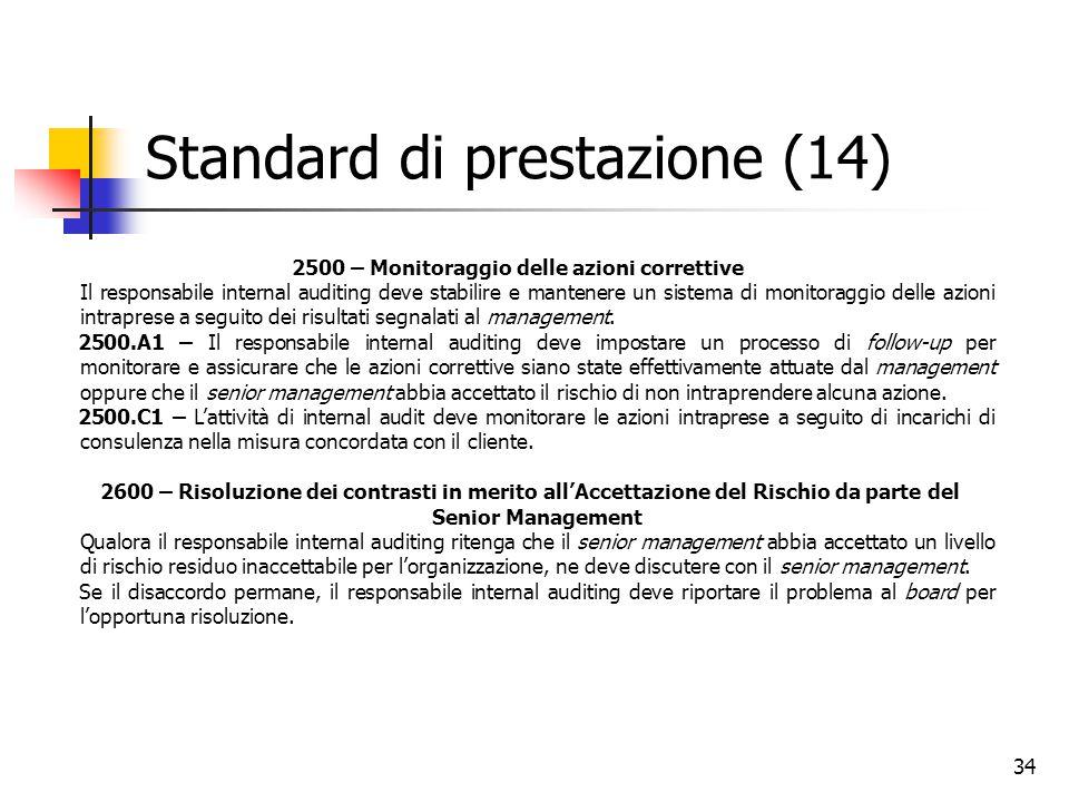 34 Standard di prestazione (14) 2500 – Monitoraggio delle azioni correttive Il responsabile internal auditing deve stabilire e mantenere un sistema di