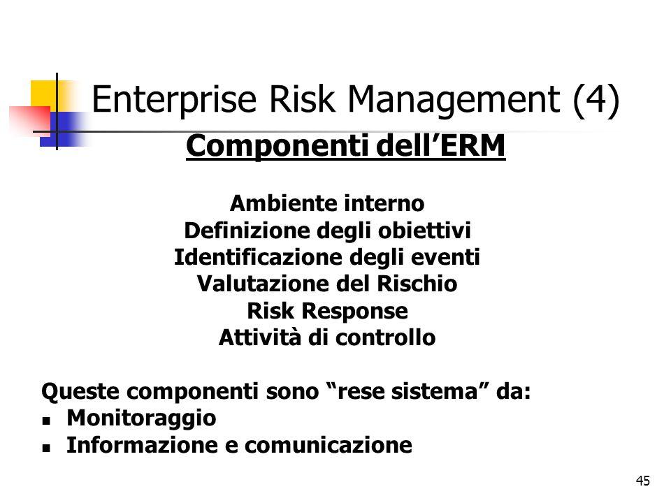 45 Enterprise Risk Management (4) Componenti dell'ERM Ambiente interno Definizione degli obiettivi Identificazione degli eventi Valutazione del Rischi