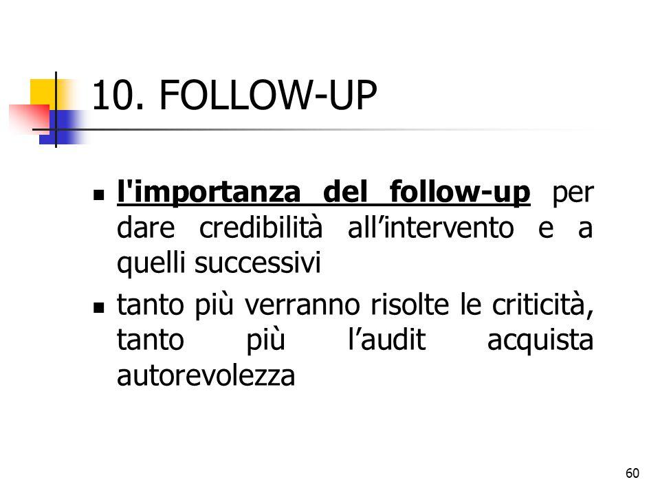 60 10. FOLLOW-UP l'importanza del follow-up per dare credibilità all'intervento e a quelli successivi tanto più verranno risolte le criticità, tanto p