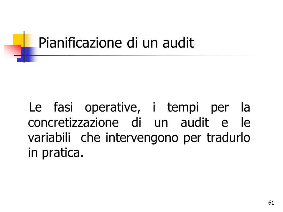 61 Pianificazione di un audit Le fasi operative, i tempi per la concretizzazione di un audit e le variabili che intervengono per tradurlo in pratica.