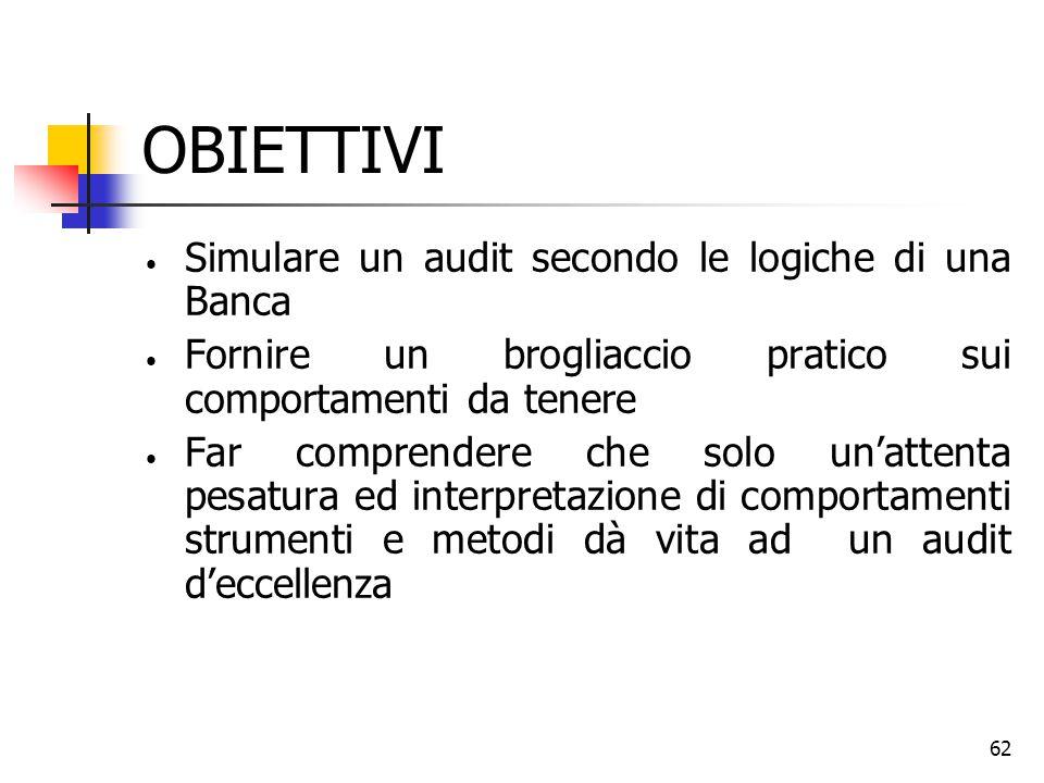 62 OBIETTIVI Simulare un audit secondo le logiche di una Banca Fornire un brogliaccio pratico sui comportamenti da tenere Far comprendere che solo un'