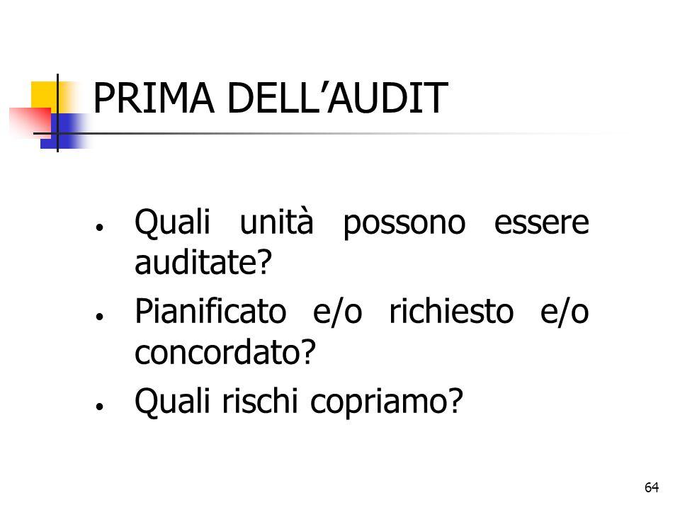 64 PRIMA DELL'AUDIT Quali unità possono essere auditate? Pianificato e/o richiesto e/o concordato? Quali rischi copriamo?