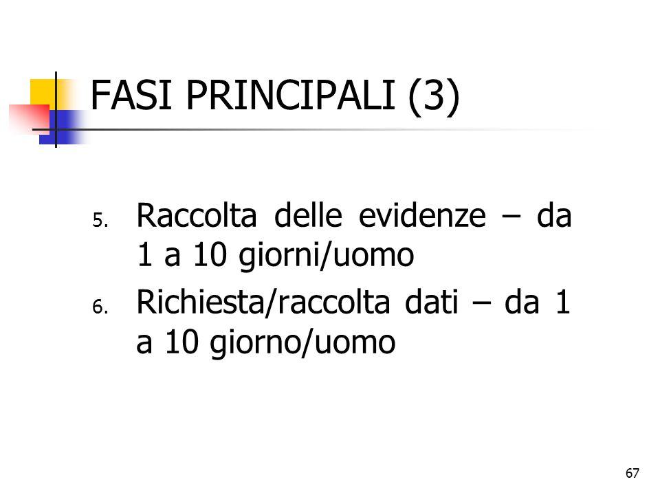 67 FASI PRINCIPALI (3) 5. Raccolta delle evidenze – da 1 a 10 giorni/uomo 6. Richiesta/raccolta dati – da 1 a 10 giorno/uomo