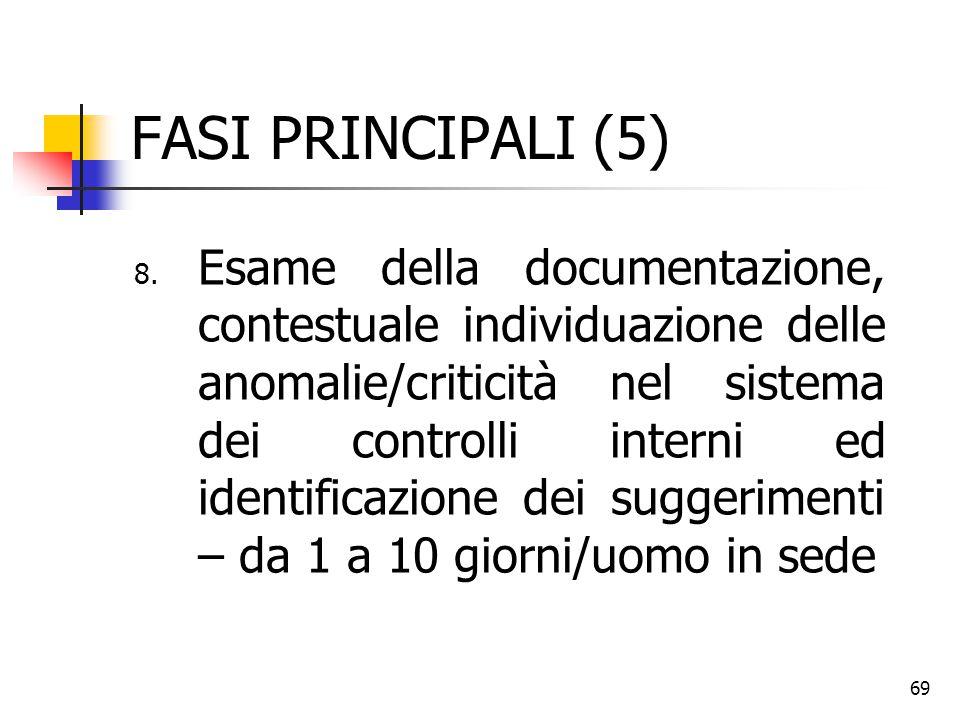 69 FASI PRINCIPALI (5) 8. Esame della documentazione, contestuale individuazione delle anomalie/criticità nel sistema dei controlli interni ed identif