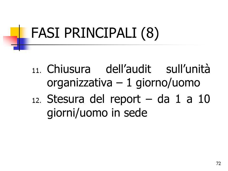 72 FASI PRINCIPALI (8) 11. Chiusura dell'audit sull'unità organizzativa – 1 giorno/uomo 12. Stesura del report – da 1 a 10 giorni/uomo in sede