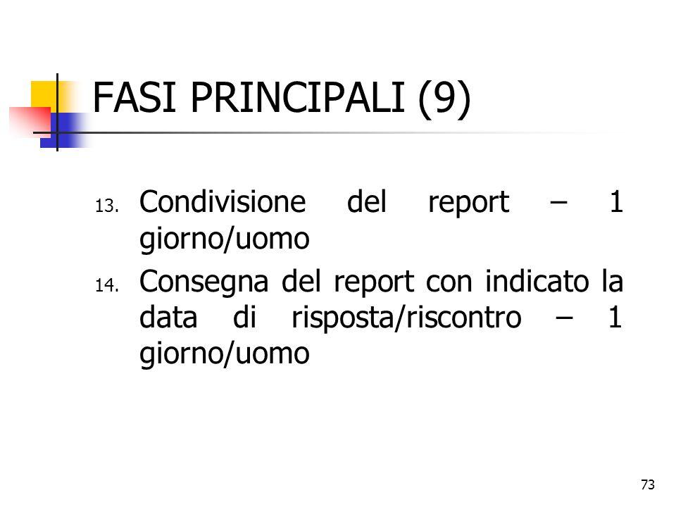 73 FASI PRINCIPALI (9) 13. Condivisione del report – 1 giorno/uomo 14. Consegna del report con indicato la data di risposta/riscontro – 1 giorno/uomo