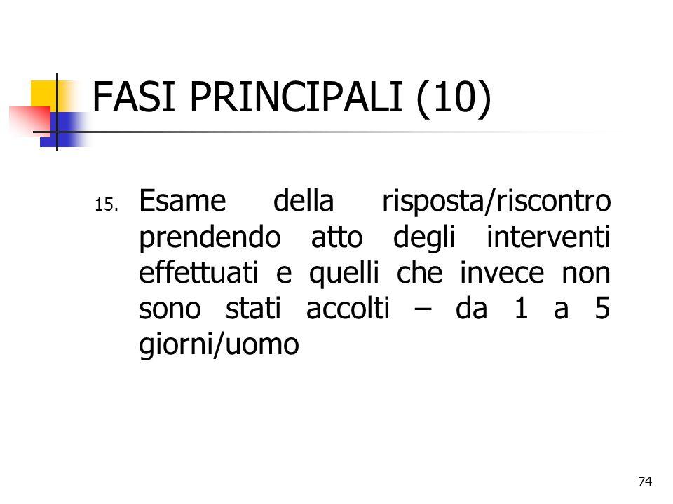 74 FASI PRINCIPALI (10) 15. Esame della risposta/riscontro prendendo atto degli interventi effettuati e quelli che invece non sono stati accolti – da