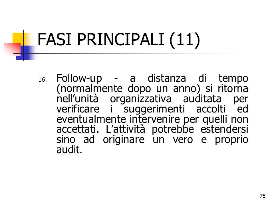 75 FASI PRINCIPALI (11) 16. Follow-up - a distanza di tempo (normalmente dopo un anno) si ritorna nell'unità organizzativa auditata per verificare i s
