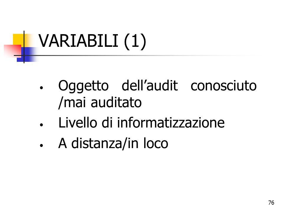 76 VARIABILI (1) Oggetto dell'audit conosciuto /mai auditato Livello di informatizzazione A distanza/in loco