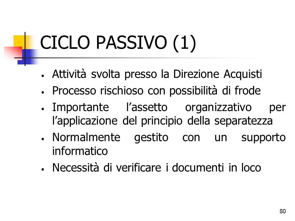 80 CICLO PASSIVO (1) Attività svolta presso la Direzione Acquisti Processo rischioso con possibilità di frode Importante l'assetto organizzativo per l