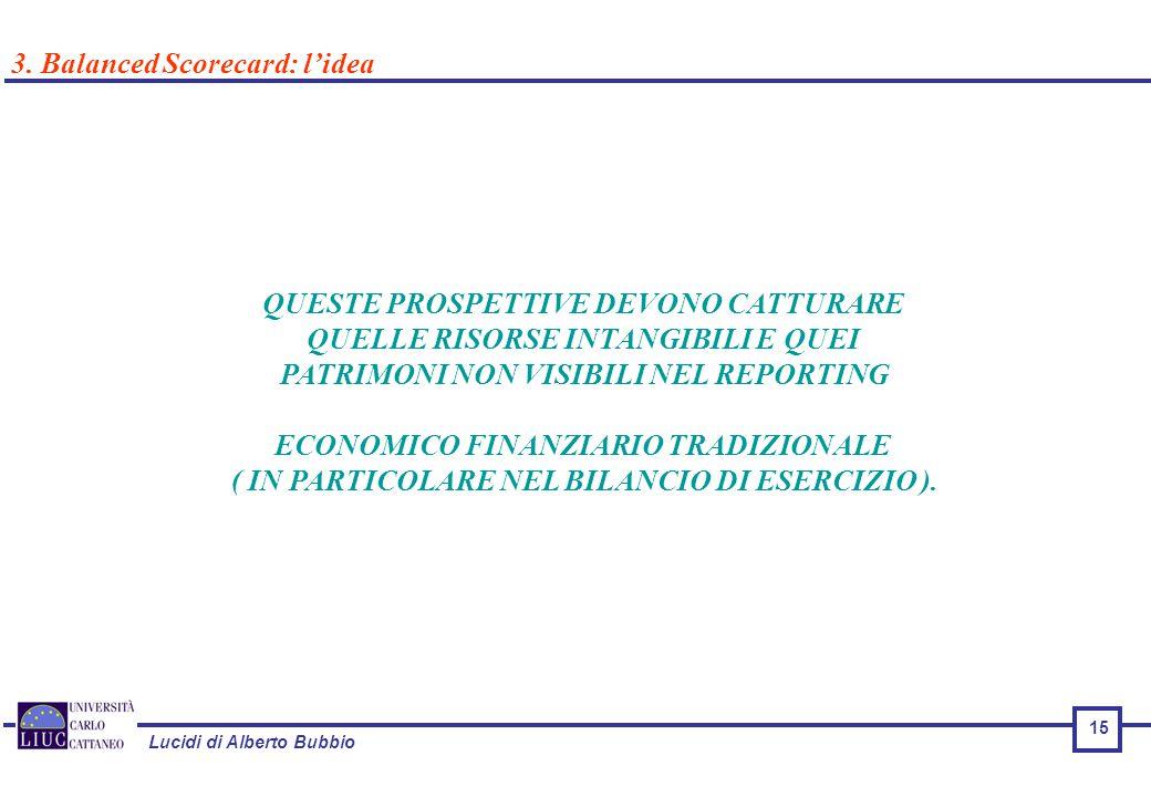 Lucidi di Alberto Bubbio QUESTE PROSPETTIVE DEVONO CATTURARE QUELLE RISORSE INTANGIBILI E QUEI PATRIMONI NON VISIBILI NEL REPORTING ECONOMICO FINANZIARIO TRADIZIONALE ( IN PARTICOLARE NEL BILANCIO DI ESERCIZIO ).