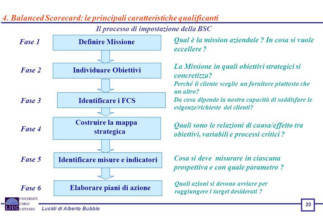 Lucidi di Alberto Bubbio Fase 1 Fase 2 Fase 3 Fase 4 Fase 5 Fase 6 Definire Missione Individuare Obiettivi Identificare i FCS Costruire la mappa strategica Identificare misure e indicatori Elaborare piani di azione Qual è la mission aziendale .