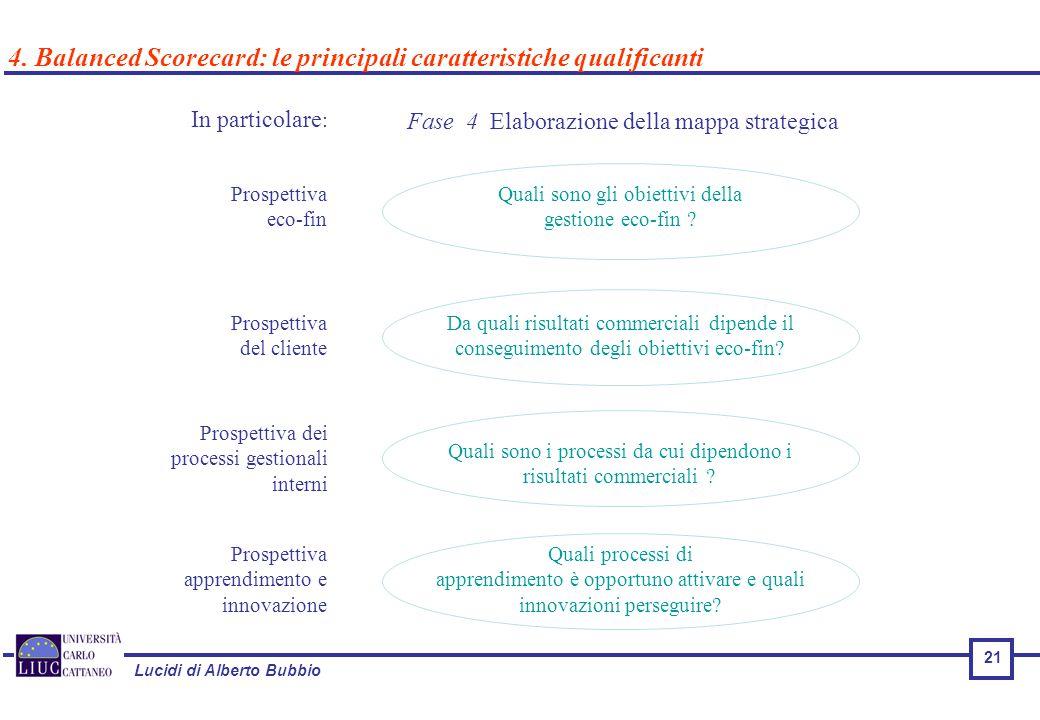 Lucidi di Alberto Bubbio Prospettiva eco-fin Prospettiva del cliente Prospettiva dei processi gestionali interni Prospettiva apprendimento e innovazione Quali sono gli obiettivi della gestione eco-fin .