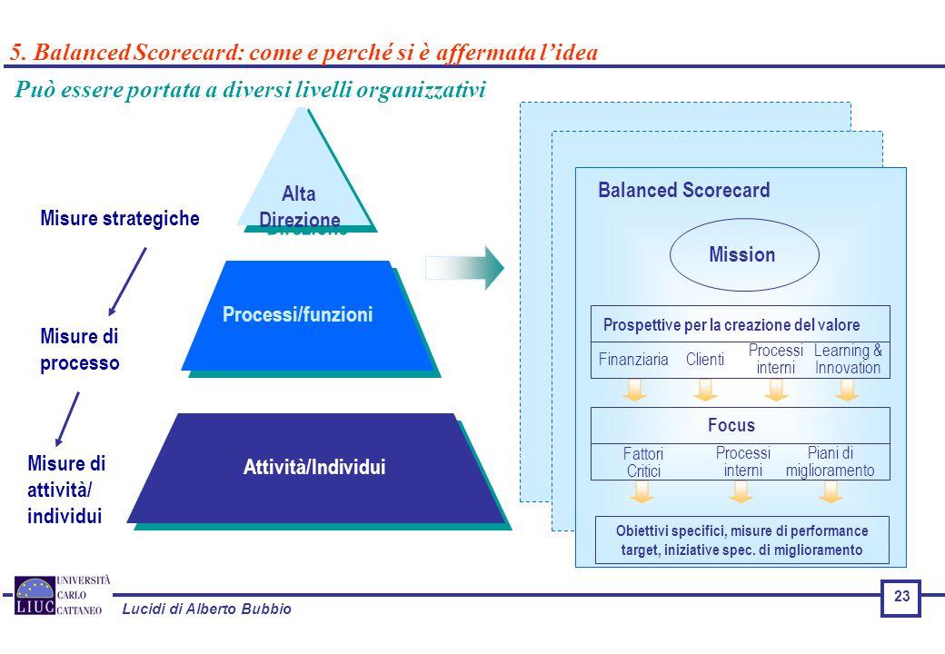 Lucidi di Alberto Bubbio Alta Direzione Alta Direzione Processi/funzioni Attività/Individui Balanced Scorecard Mission Prospettive per la creazione del valore Focus Fattori Critici Obiettivi specifici, misure di performance target, iniziative spec.