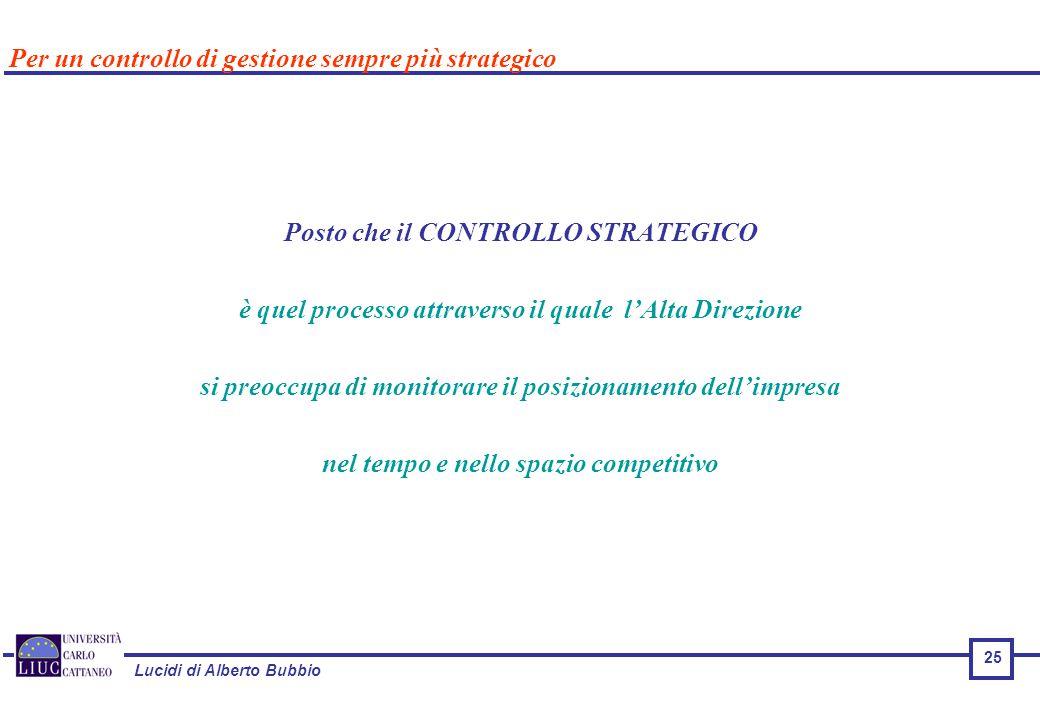 Lucidi di Alberto Bubbio 25 Per un controllo di gestione sempre più strategico Posto che il CONTROLLO STRATEGICO è quel processo attraverso il quale l'Alta Direzione si preoccupa di monitorare il posizionamento dell'impresa nel tempo e nello spazio competitivo