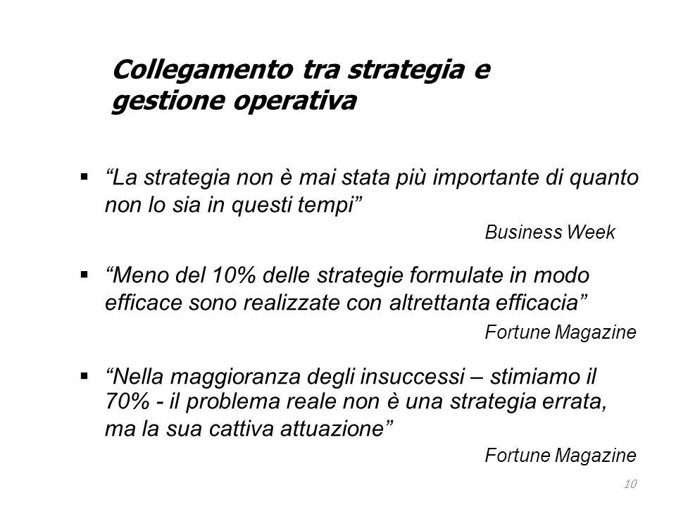 """10 Collegamento tra strategia e gestione operativa  """"La strategia non è mai stata più importante di quanto non lo sia in questi tempi"""" Business Week"""