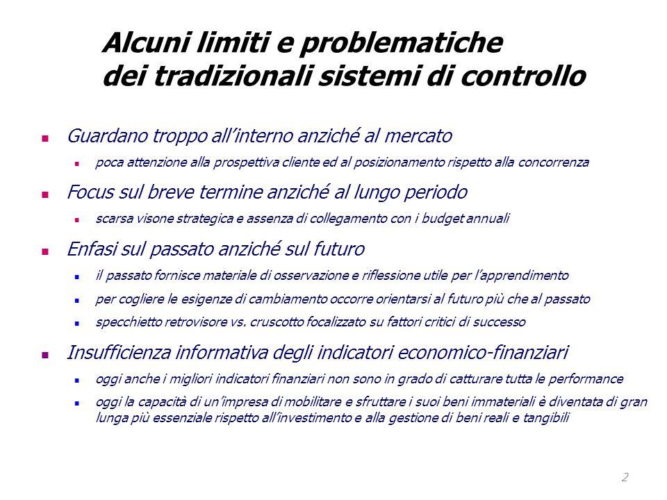 2.1 Mappa Strategica: un esempio nel Settore Pubblico-Non Profit Esemplificazione di Mappa Strategica in una Pubblica Amministrazione (CCIAA di Arezzo)