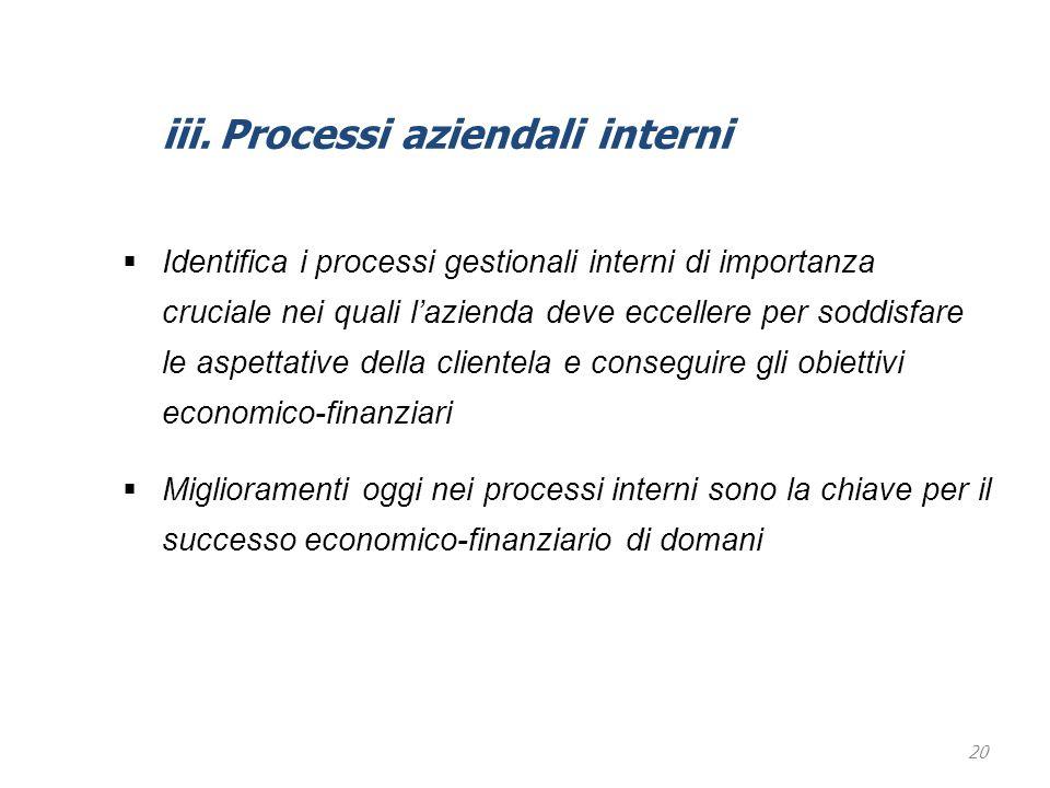 20 iii.Processi aziendali interni  Identifica i processi gestionali interni di importanza cruciale nei quali l'azienda deve eccellere per soddisfare