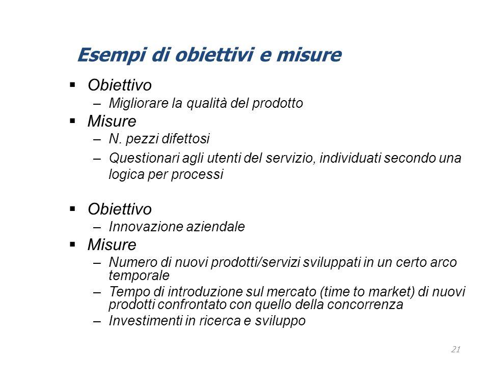 21  Obiettivo –Migliorare la qualità del prodotto  Misure –N. pezzi difettosi –Questionari agli utenti del servizio, individuati secondo una logica