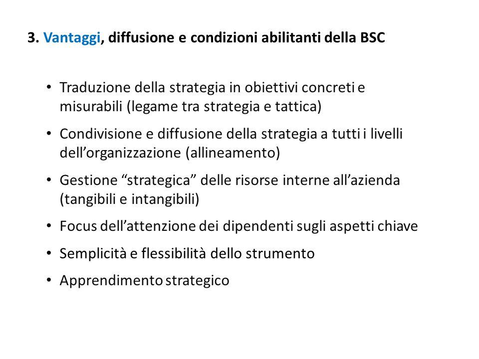 3. Vantaggi, diffusione e condizioni abilitanti della BSC Traduzione della strategia in obiettivi concreti e misurabili (legame tra strategia e tattic