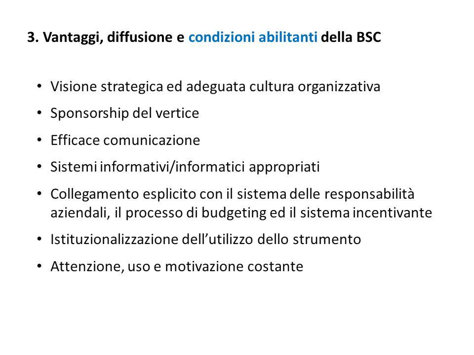 3. Vantaggi, diffusione e condizioni abilitanti della BSC Visione strategica ed adeguata cultura organizzativa Sponsorship del vertice Efficace comuni