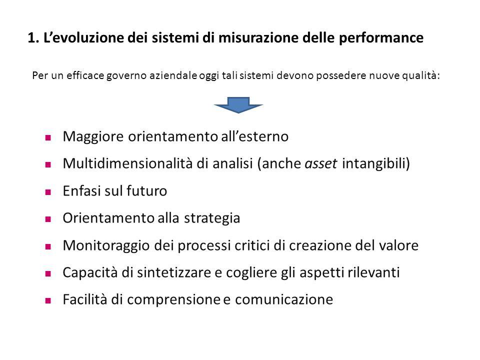2.2 Balanced Scorecard: la misurazione della strategia L'esemplificazione contiene indicatori e dati non reali