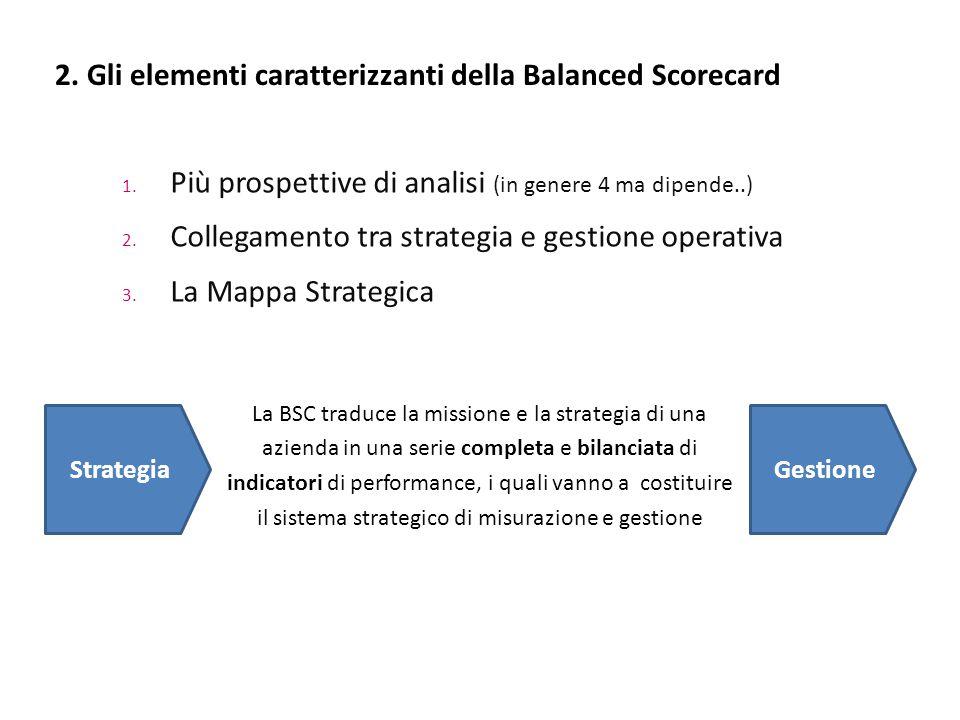 1. Più prospettive di analisi (in genere 4 ma dipende..) 2. Collegamento tra strategia e gestione operativa 3. La Mappa Strategica 2. Gli elementi car