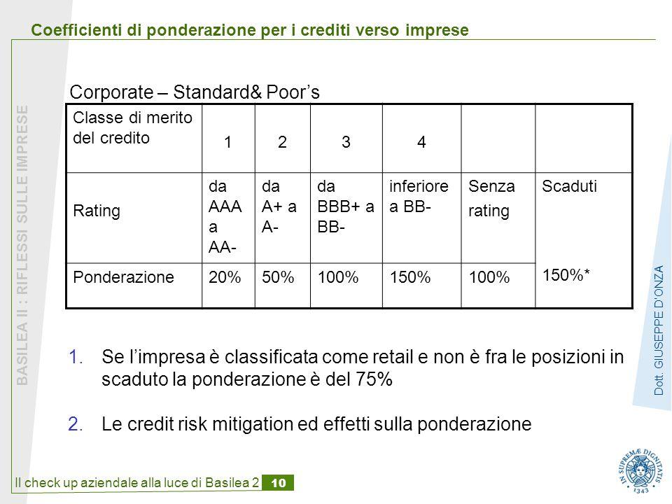 Il check up aziendale alla luce di Basilea 2 10 BASILEA II : RIFLESSI SULLE IMPRESE Dott.
