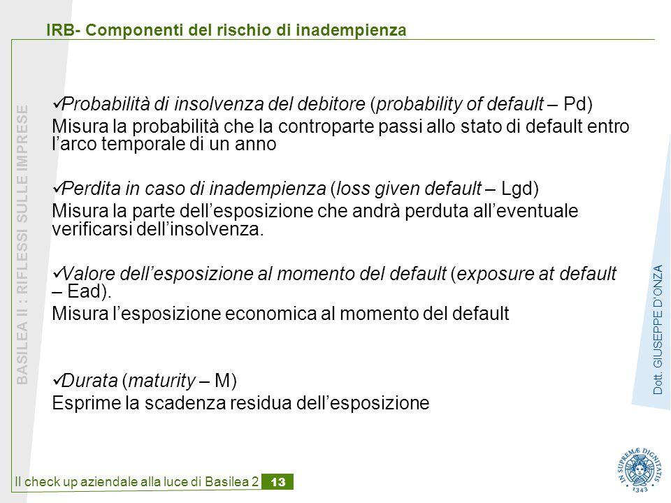 Il check up aziendale alla luce di Basilea 2 13 BASILEA II : RIFLESSI SULLE IMPRESE Dott.