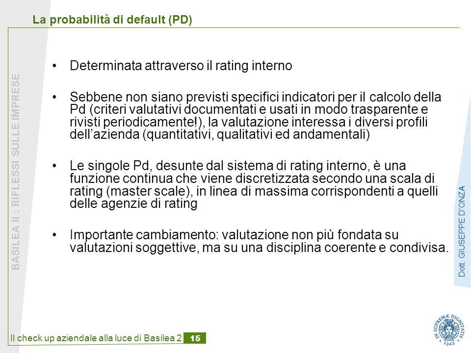 Il check up aziendale alla luce di Basilea 2 15 BASILEA II : RIFLESSI SULLE IMPRESE Dott.