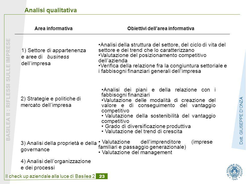 Il check up aziendale alla luce di Basilea 2 23 BASILEA II : RIFLESSI SULLE IMPRESE Dott.