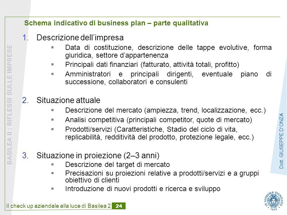 Il check up aziendale alla luce di Basilea 2 24 BASILEA II : RIFLESSI SULLE IMPRESE Dott.
