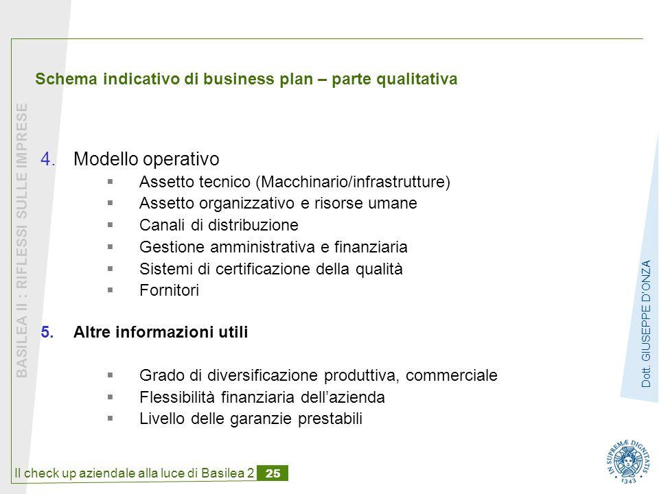 Il check up aziendale alla luce di Basilea 2 25 BASILEA II : RIFLESSI SULLE IMPRESE Dott.