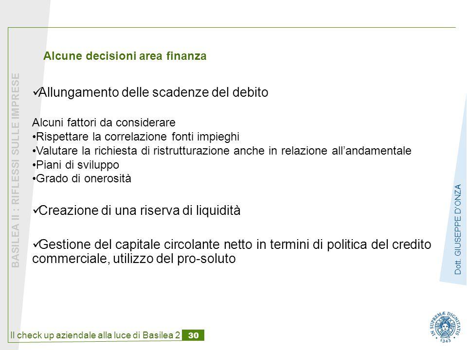 Il check up aziendale alla luce di Basilea 2 30 BASILEA II : RIFLESSI SULLE IMPRESE Dott.
