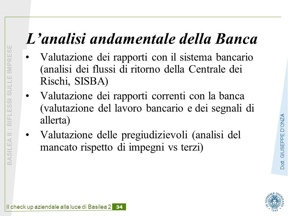 Il check up aziendale alla luce di Basilea 2 34 BASILEA II : RIFLESSI SULLE IMPRESE Dott.