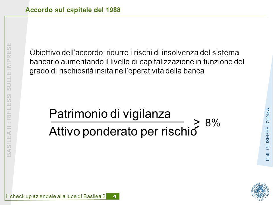 Il check up aziendale alla luce di Basilea 2 4 BASILEA II : RIFLESSI SULLE IMPRESE Dott.