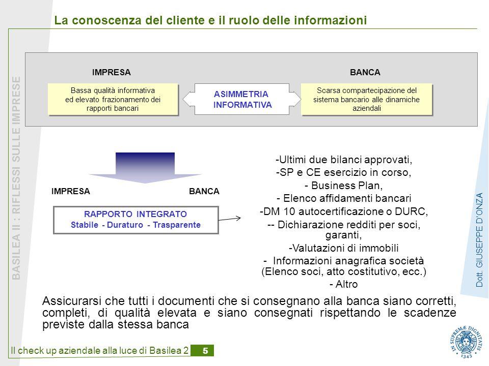 Il check up aziendale alla luce di Basilea 2 5 BASILEA II : RIFLESSI SULLE IMPRESE Dott.