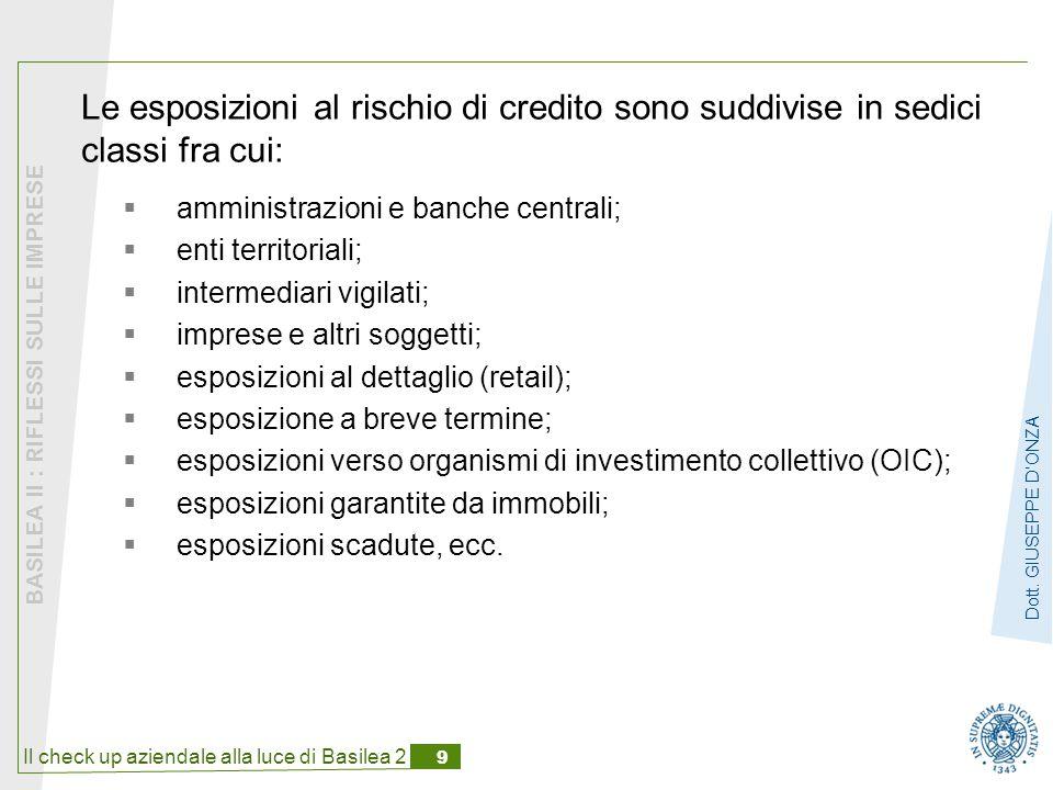 Il check up aziendale alla luce di Basilea 2 9 BASILEA II : RIFLESSI SULLE IMPRESE Dott.
